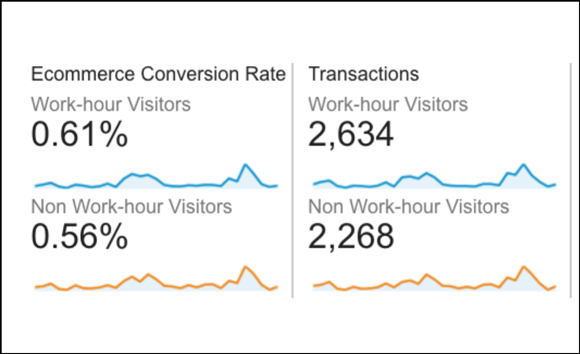 google-analytics-reports-img14