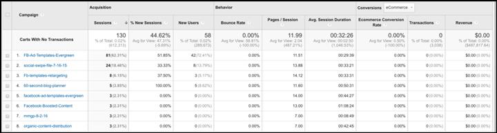 google-analytics-reports-img19