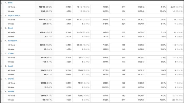 google-analytics-reports-img21