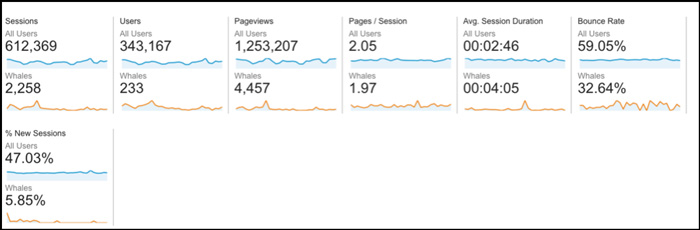 google-analytics-reports-img22