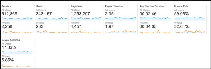 google-analytics-reports-img22