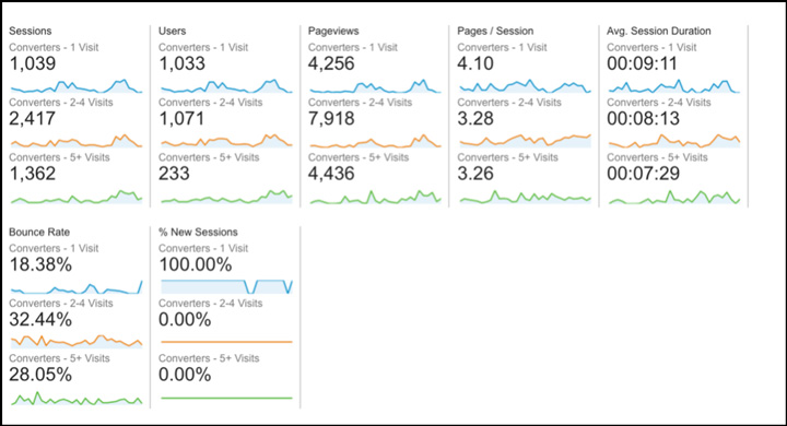 google-analytics-reports-img25