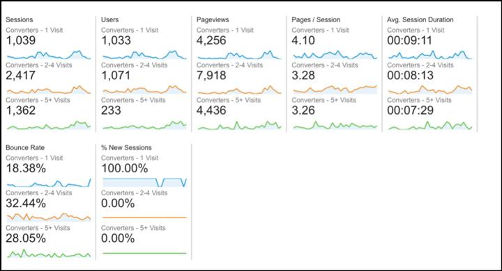 google-analytics-reports-img25