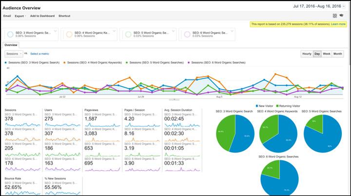 google-analytics-reports-img4