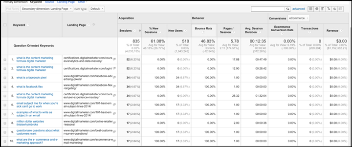 google-analytics-reports-img8