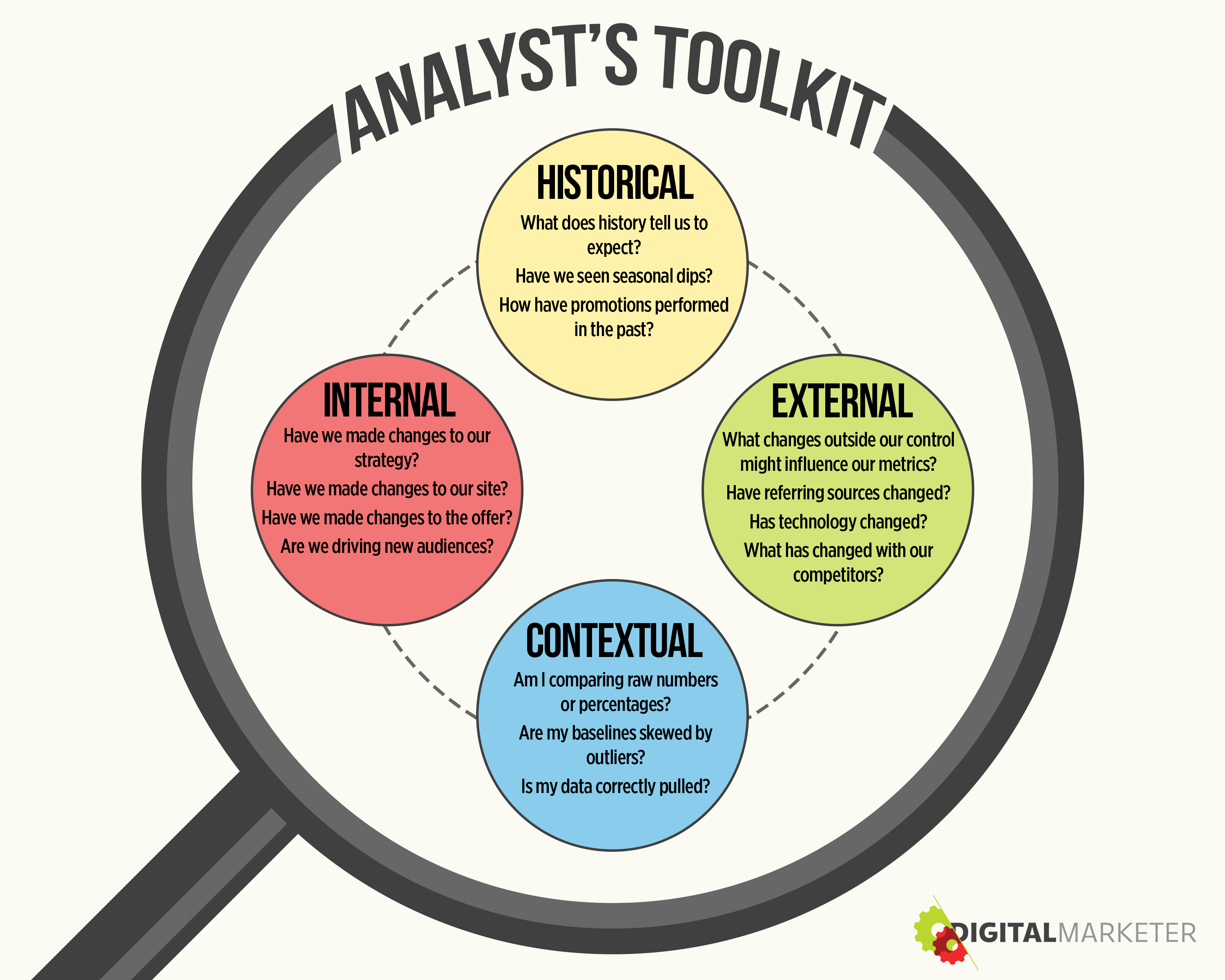 Analyst's Toolkit Final