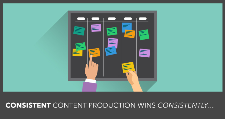 How to Create Twice the Content in Half the Time with Agile Content Marketing