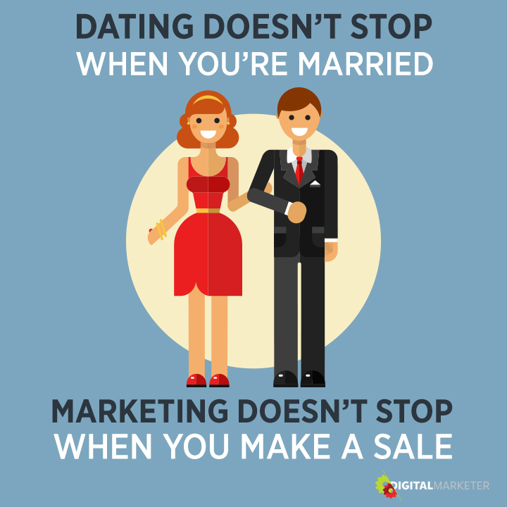 DatingMarketing