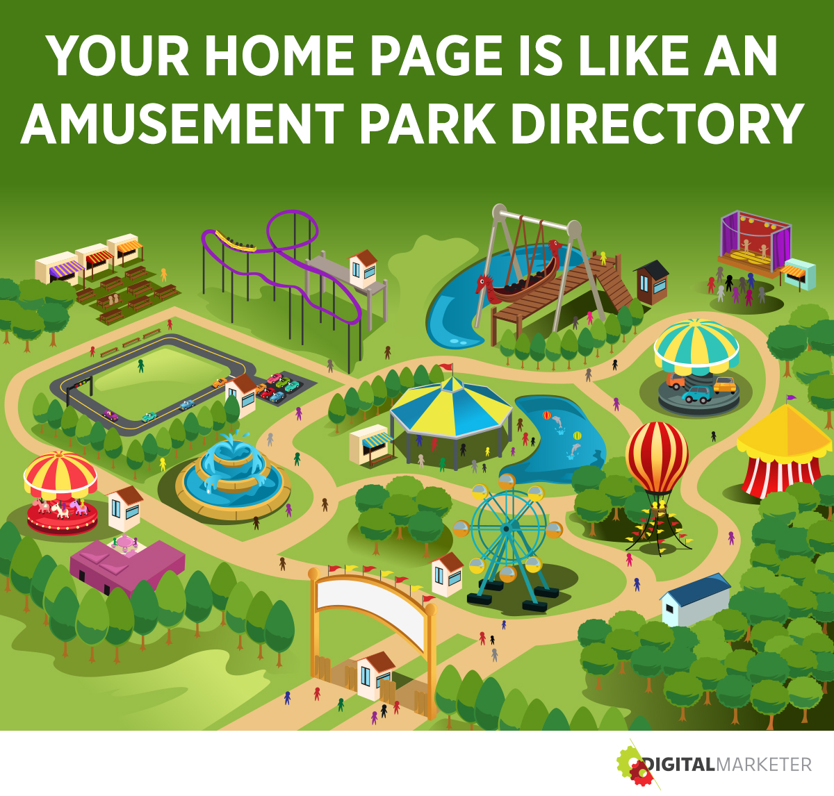Your homepage is like an amusement park directory