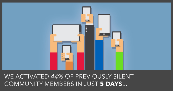 [CASE STUDY] How DigitalMarketer Activated 44% of Previously Silent Community Members in 5 Days