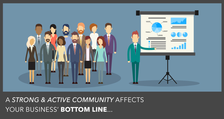 Measure the Growth, Activity, and Experience of Your Community (Correctly) with These 4 Metrics