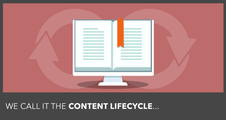 ContentLifecycleBlog_v2