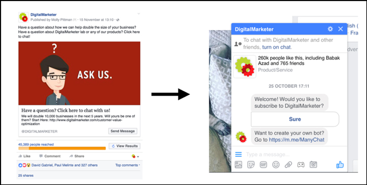Facebook Examples Ads On Of Hookup