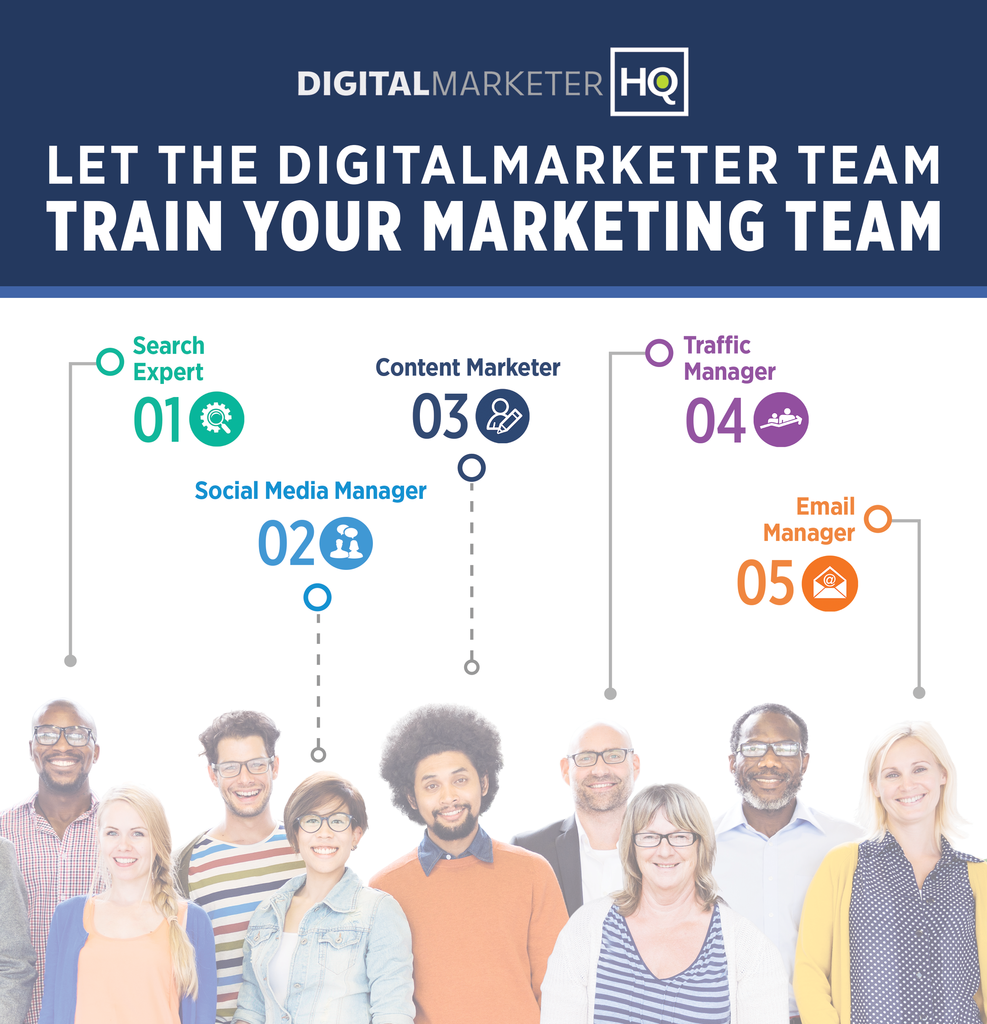 Let the DigitalMarketer team train your marketing team. Get DigitalMarketer HQ.