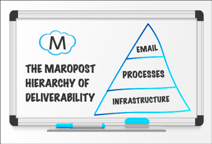 maropost-email-deliverability-img3