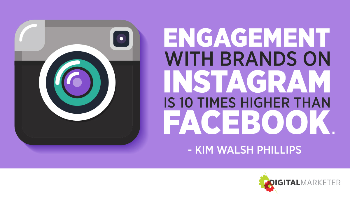 """Engagement with brands on Instagram is 10 times higher than Facebook."" ~Kim Walsh-Phillips"