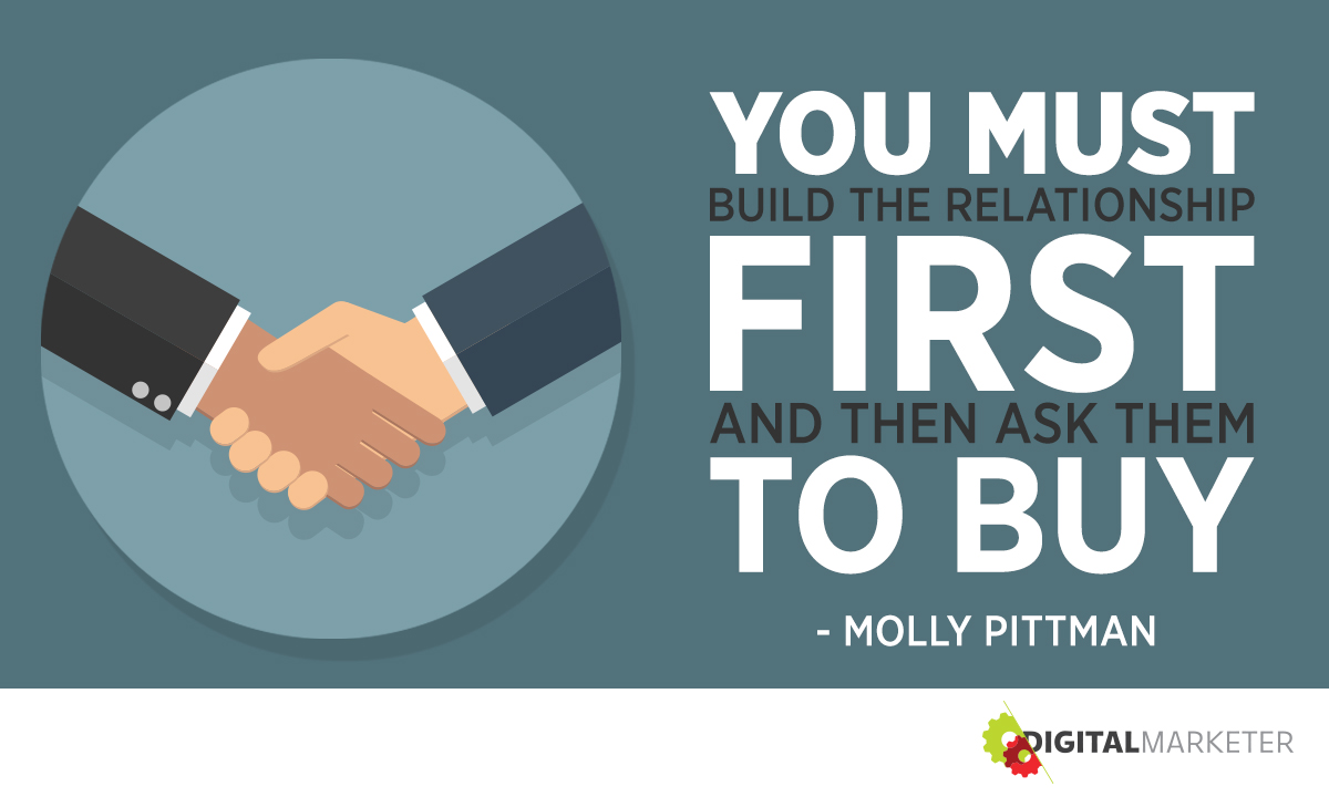 You must build the relationship first and then ask them to buy. ~Molly Pittman