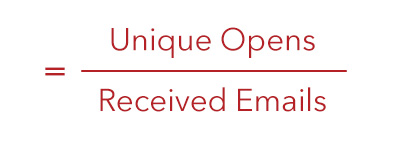 Email Open Rate = Unique Opens divided Received Emails