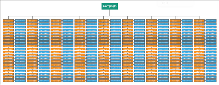 traffic-campaigns-to-deploy-in-your-business-img18