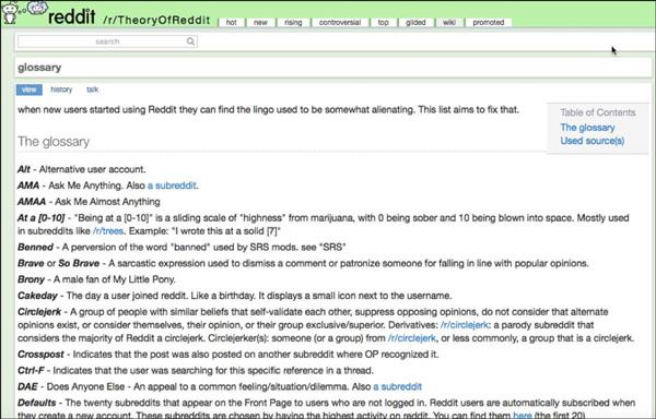 Reddit Community Glossary