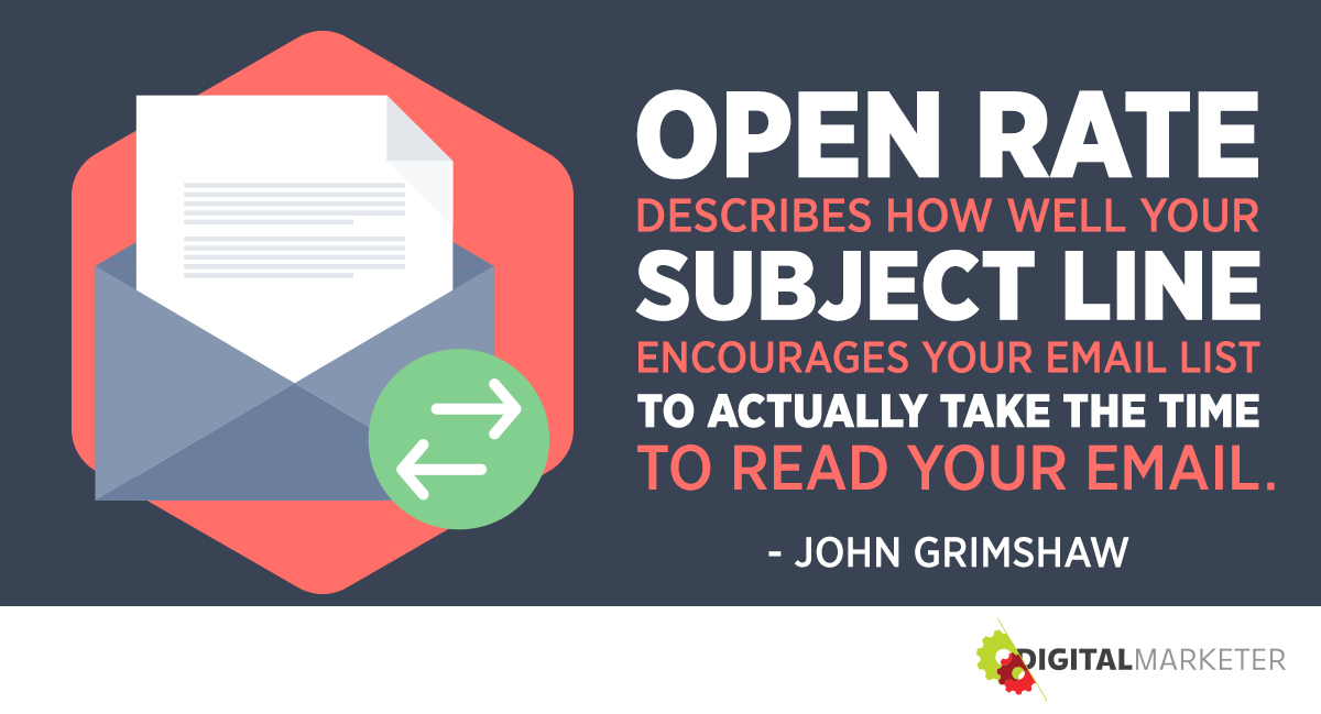 """Open rate describes how well your subject line encourages your email list to actually take the time to read your email."" ~John Grimshaw"