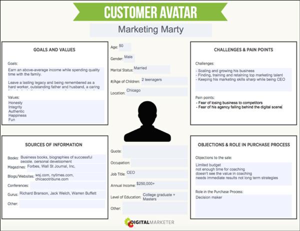 DigitalMarketer's Customer Avatar Worksheet