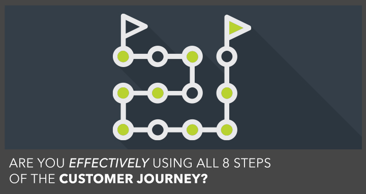 Wag! customer value journey case study