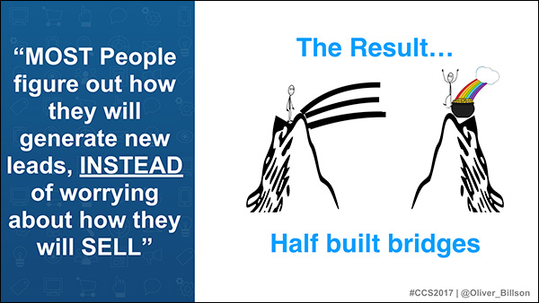 Most people figure out how they will generate new leads instead of worrying about how they will sell. The result? Half built bridges. ~Oliver Billson Content & Commerce 2017 Presentation Slide