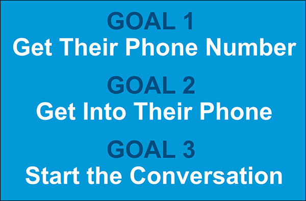 Goal 1: Get their phone number. Goal 2: Get into their phone. Goal 3: Start the conversation. ~Oliver Billson Content & Commerce 2017 Presentation Slide