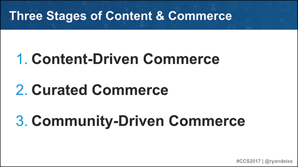 Three stages of content and commerce: 1. Content-Driven Commerce 2. Curated Commerce 3. Community-Driven Commerce