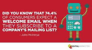 Did you know that 74.4% of consumers expect a welcome email when they subscribe to a company's mailing list? ~John McIntrye