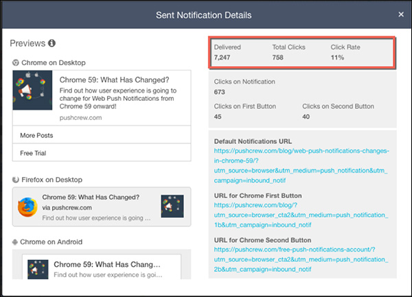 An example of a push notification with two CTA buttons that generated an 11% CTR