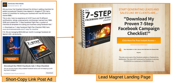 Short copy Facebook ad that links out to a Lead Magnet landing page