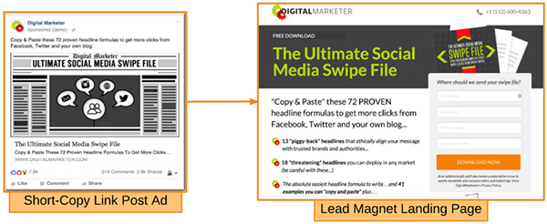 A short copy Facebook ad from DigitalMarketer that links out to a swipe file