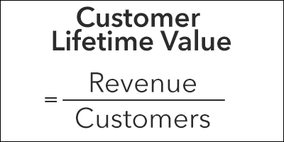 Revenue / Customers = Customer Lifetime Value