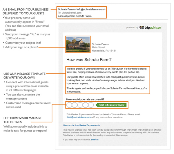 The Review Express tool from TripAdvisor