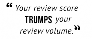 """Your review score trumps your review volume."""