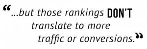 """...but those rankings don't translate to more traffic or conversions."""