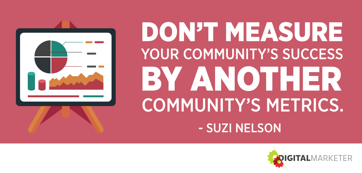 Don't measure your community's success by another community's metrics. ~Suzi Nelson
