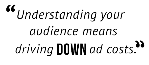 """Understanding your audience means driving down ad costs."""