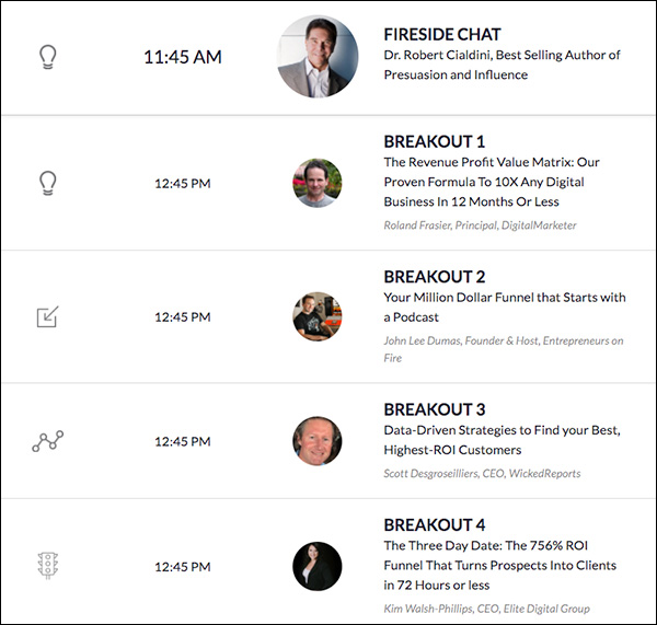 Selection of breakout sessions for Traffic & Conversion Summit 2018