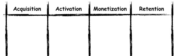 The 4 Growth Levers Grid