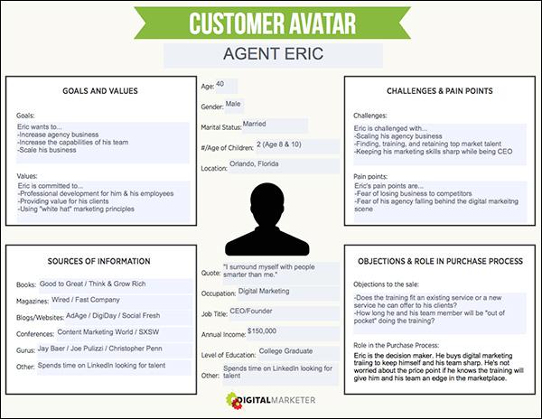 Image of Customer Avatar Template