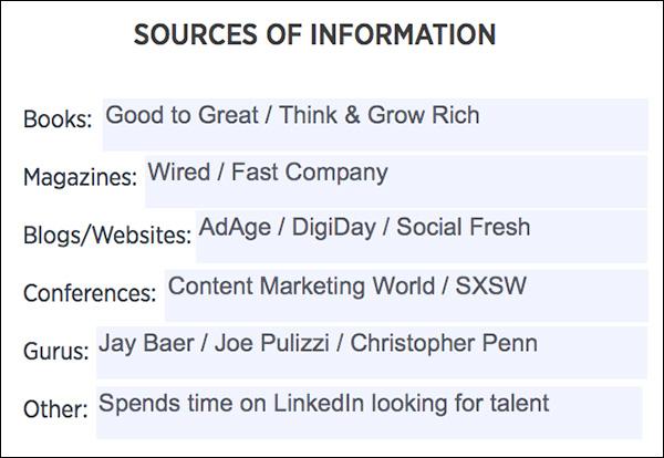 Customer Avatar Worksheet: Sources of Information