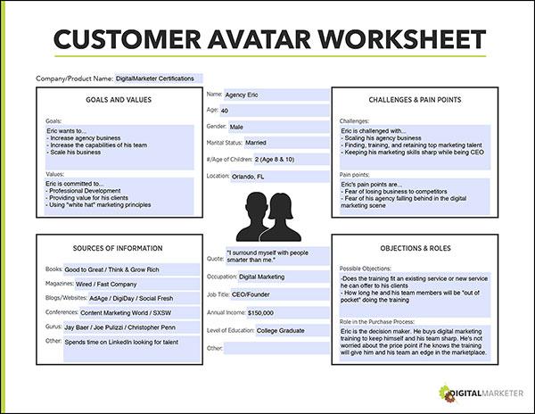 The Customer Avatar Worksheet: Agency Eric