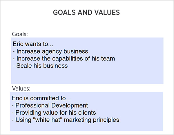 Goals and Values on the Customer Avatar Worksheet