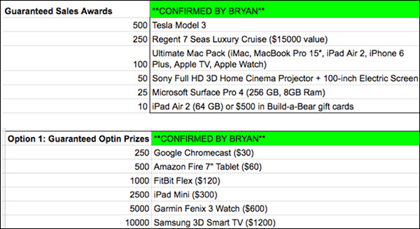 An affiliate contest prizes from VideoFruit