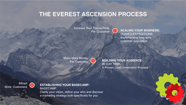 Description of The Everest Ascension Process