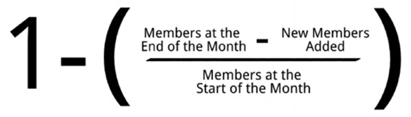 1 minus (members at the end of the month minus new members added divided by members at the start of the month)