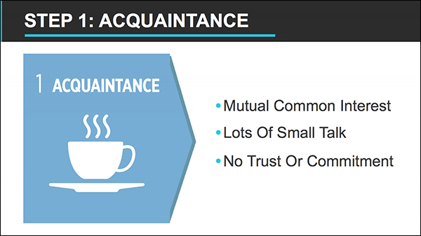Step 1: acquaintance